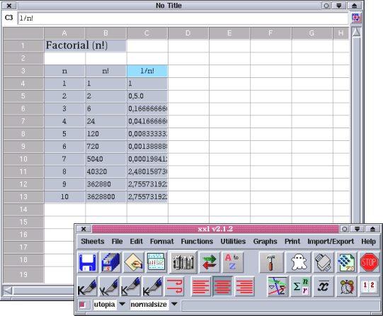 Perangkat lunak analisis grafik forex